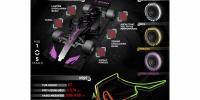 Pireli Almanya Grand Prix'sinin şifrelerini açıklıyor